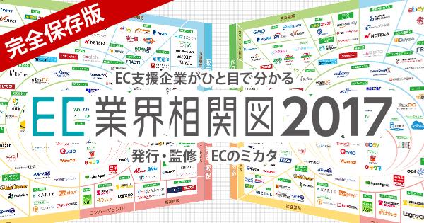 EC業界相関図 2017年版